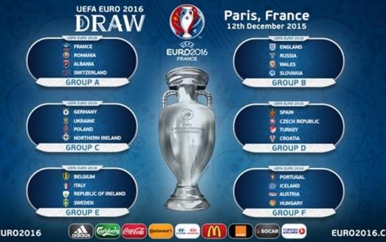 Euro 2016 sẽ có đến 24 đội thi đấu! Tại sao?