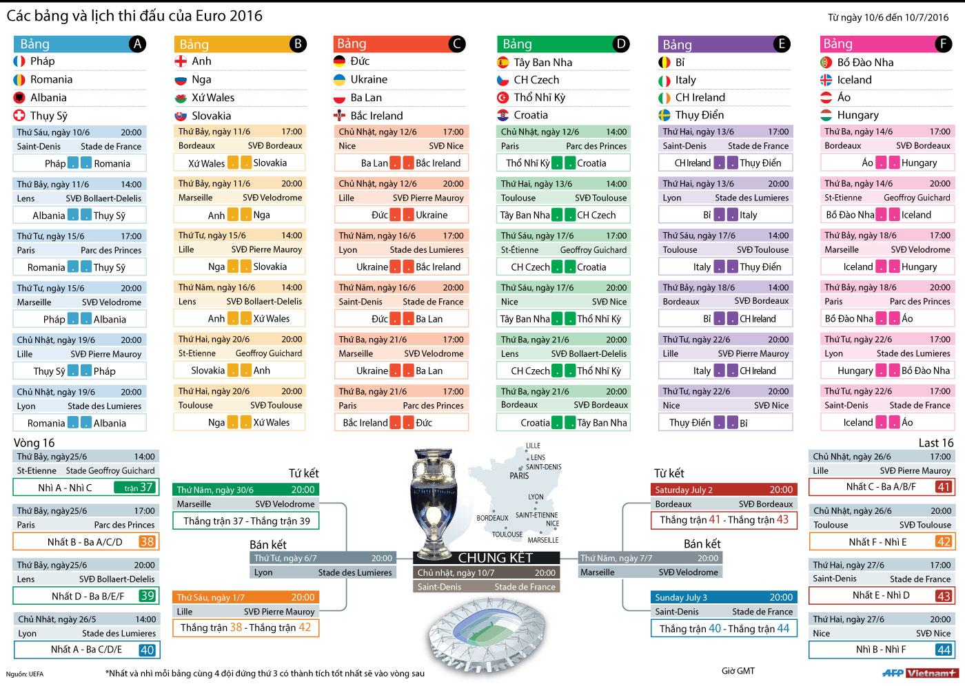 Tải lịch thi đấu Euro 2016