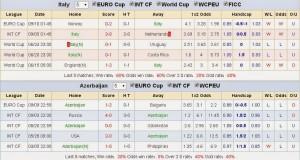 Hướng dẫn cách soi kèo Euro 2016 để tìm chiến thắng 2