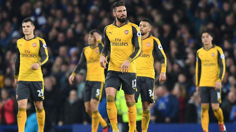 Nhận định, soi kèo Man City vs Arsenal