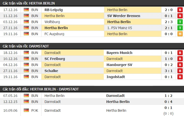 hertha berlin vs wolfsburg