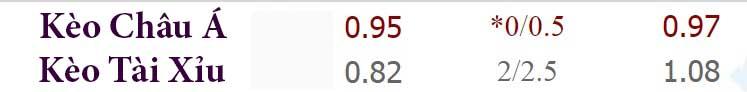 Tỷ lệ kèo Crystal Palace vs Southampton
