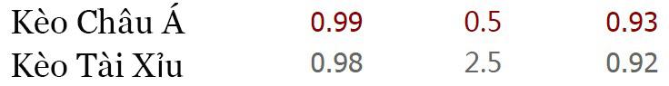 Tỷ lệ kèo Dortmund vs Augsburg