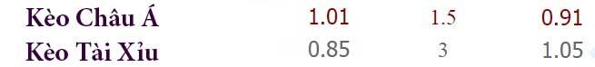Tỷ lệ kèo Asenal vs Stoke City