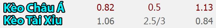 Tỷ lệ kèo Crystal Palace vs Swansea