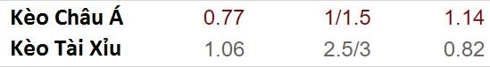 Tỷ lệ kèo Manchester United vs St Etienne