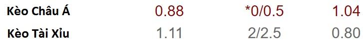 Tỷ lệ kèo Bayer Leverkusen vs Atletico Madrid