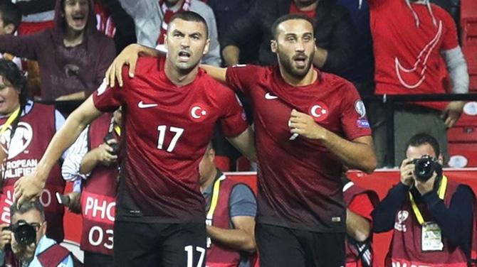Nhận định, soi kèo Thổ Nhĩ Kỳ vs Iceland