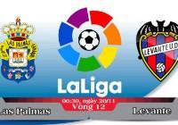 Soi kèo bóng đá Las Palmas vs Levante 00h30, ngày 20/11 La Liga