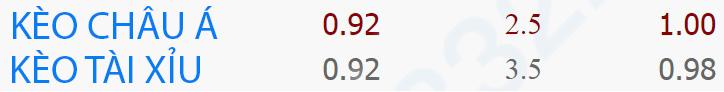 Tỷ lệ kèo Barcelona vs Espanyol