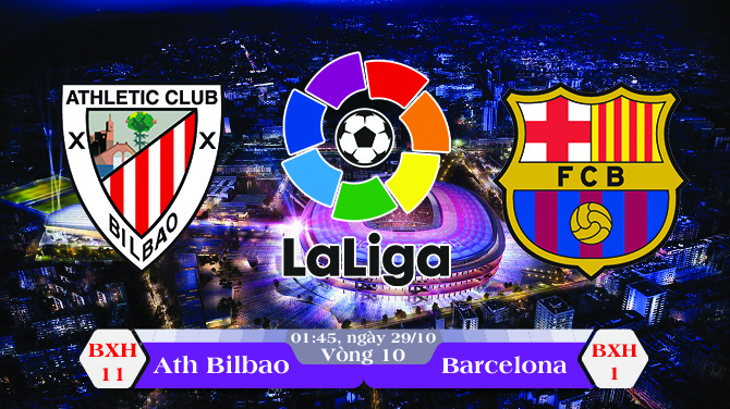 Soi kèo bóng đá Ath Bilbao vs Barcelona 01h45, ngày 29/10 La Liga